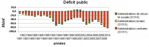 deficit_public-af48c.jpg