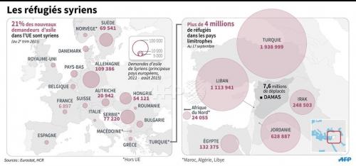 refugies syriens.jpg